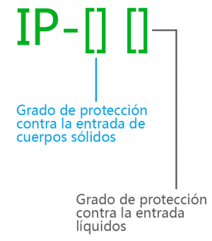 proteccion